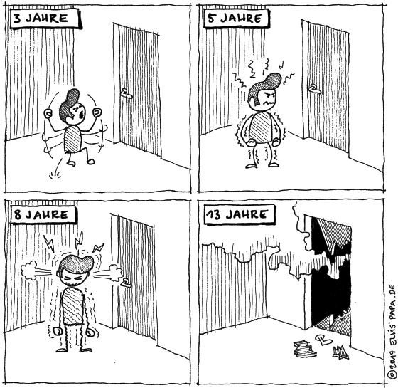 Comic: Wut